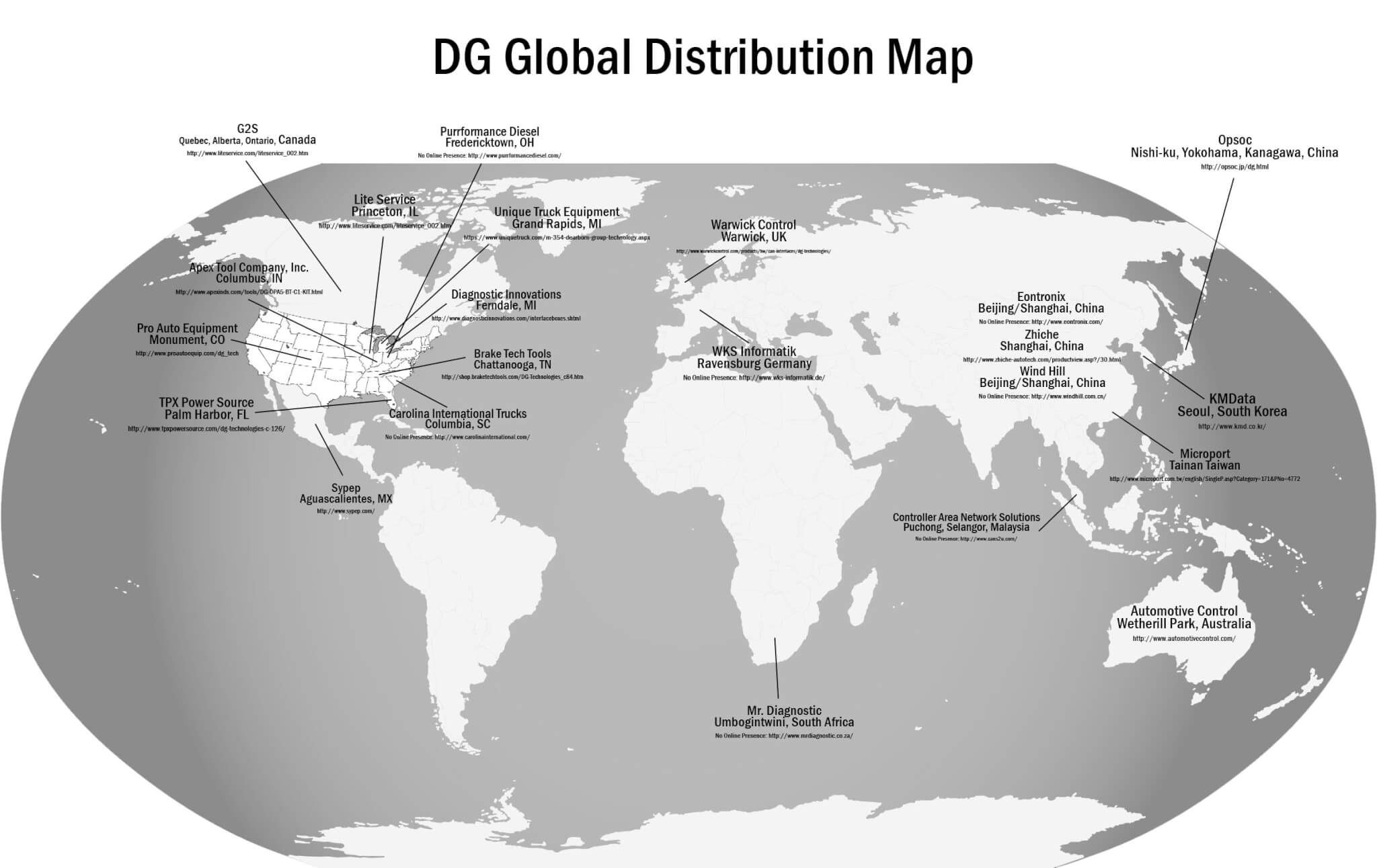Dg Technologies Distributors