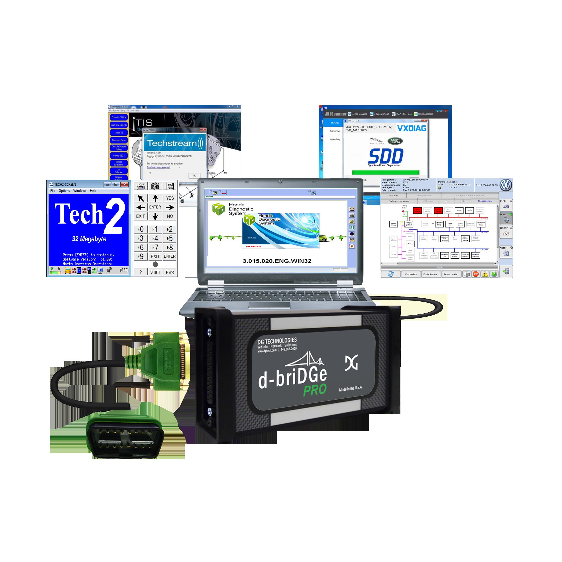 J2534 Automotive Reprogramming & Diagnostic Scan Tool